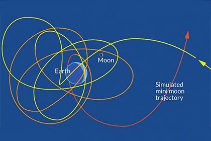 Исследователь пообещал найти множество лун вокруг Земли