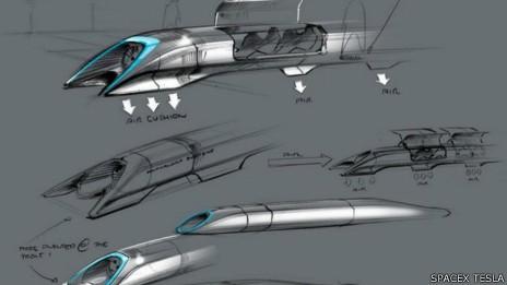 Транспорт будущего