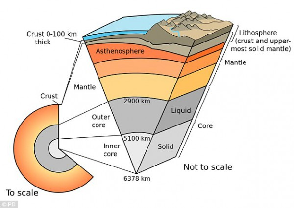 geological forces that shape the earth essay