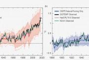 Ученый предоставил неоспоримые доказательства  глобального потепления