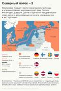 Северный поток 2 не отменяет транзит газа через Украину